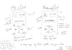 In Many Ways My iPod is Better Than Your iPod (interpreted by Stuart M)