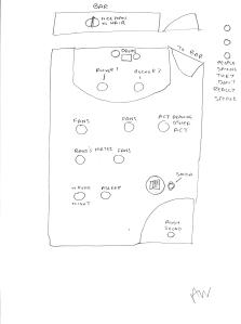 Diagram by Mr Wolfpack