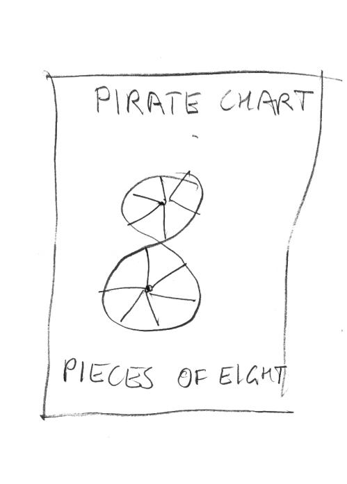 Pirate chart